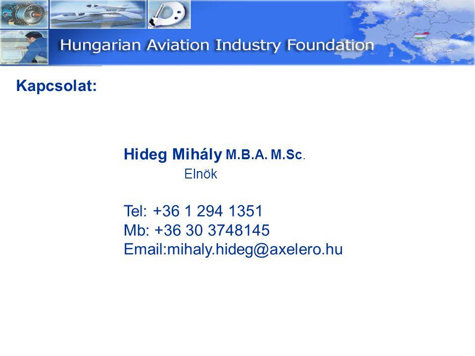 Kapcsolat: Hideg Mihály M.B.A. M.Sc. Elnök Tel: +36 1 294 1351 Mb: +36 30 3748145 Email:mihaly.hideg@axelero.hu