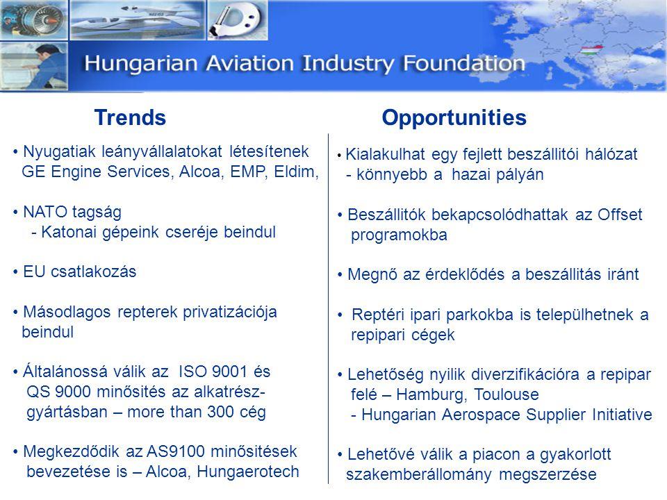 Trends Opportunities Nyugatiak leányvállalatokat létesítenek GE Engine Services, Alcoa, EMP, Eldim, NATO tagság - Katonai gépeink cseréje beindul EU c