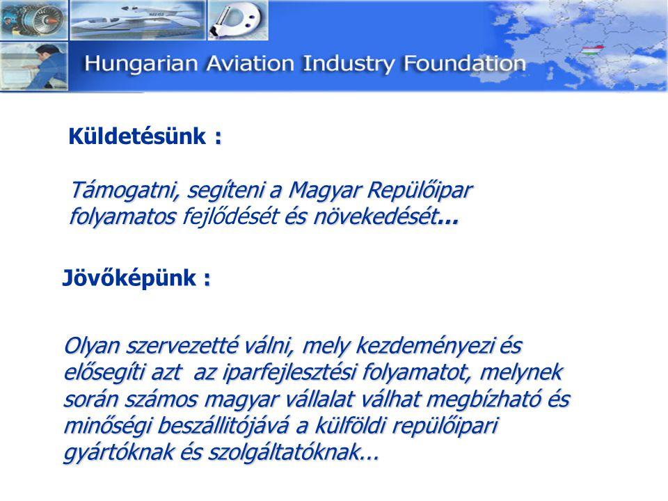 : Küldetésünk : Támogatni, segíteni a Magyar Repülőipar folyamatos és növekedését… Támogatni, segíteni a Magyar Repülőipar folyamatos fejlődését és nö