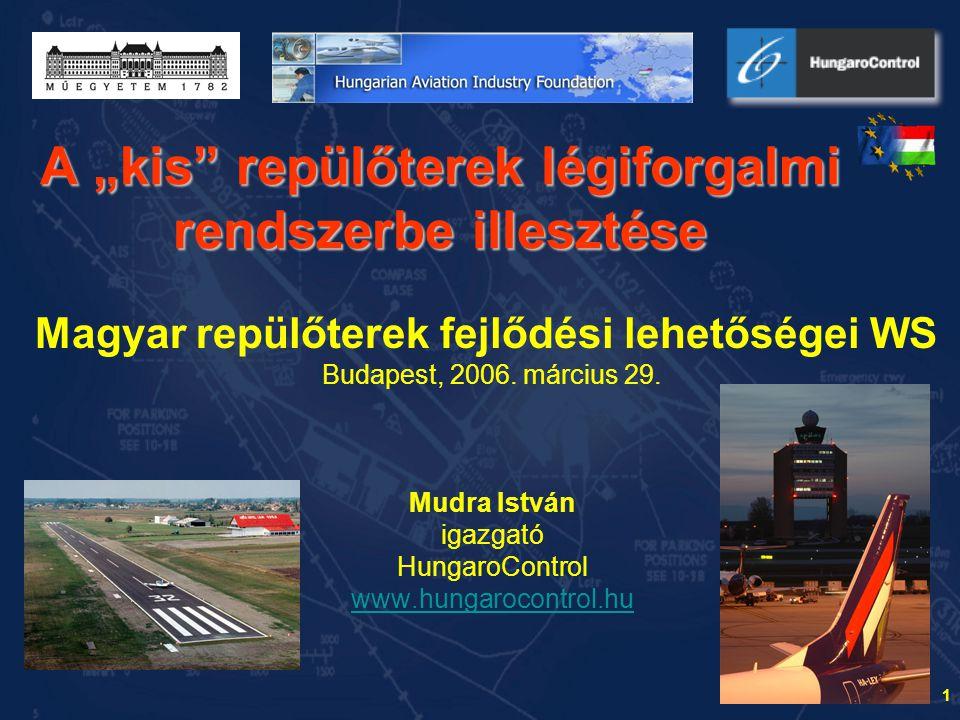 2 Magyar repülőterek fejlődési lehetőségei WS, Budapest, 2006.