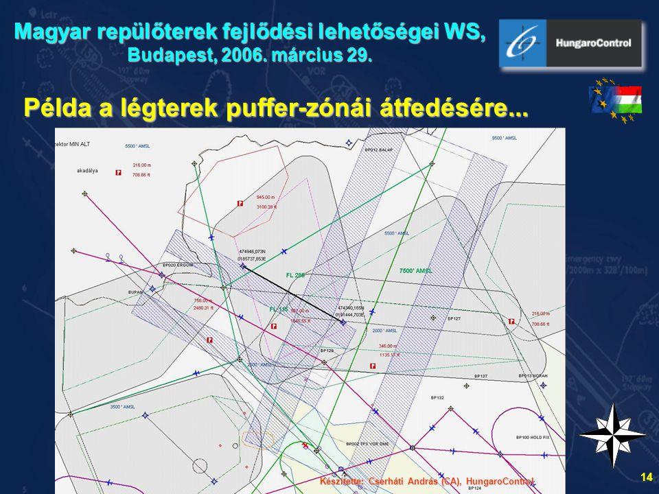 15 Példa a légiútvonalak rendszerére...