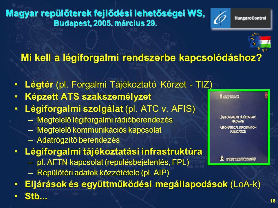 17 Példa: Debrecen TIZ légtere...