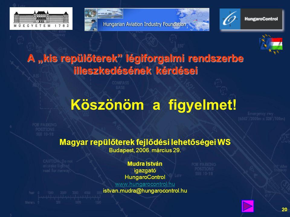 """21 A """"kis repülőterek légiforgalmi rendszerbe illeszkedésének kérdései Mudra István igazgató HungaroControl"""