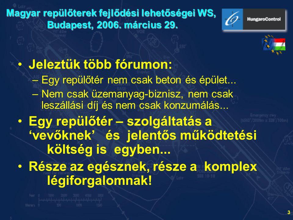 4 Nem érintem (többek között): –a 103/1998.(VII.6.) Korm.rendeletet (létesítés...) –a 176/1997.