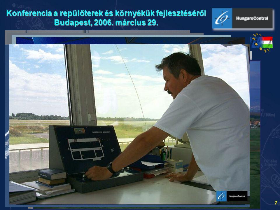 8 A Légiforgalmi Szolgálatok (ATS) Légiforgalmi Irányító Szolgálatok (ATC) Repüléstájékoztató Szolgálatok (FIS) Riasztó Szolgálatok Repülőtéri (TWR)Repülőtéri (TWR) Bevezető (APP)Bevezető (APP) Körzeti (ACC)Körzeti (ACC) Repülőtéri (AFIS)Repülőtéri (AFIS) Körzeti (FIS)Körzeti (FIS) Minden ATS egység ellátjaMinden ATS egység ellátja Magyar repülőterek fejlődési lehetőségei WS, Budapest, 2006.