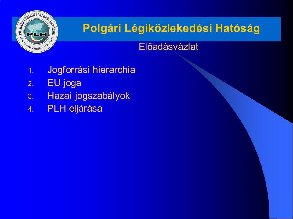 Polgári Légiközlekedési Hatóság Előadásvázlat 1. Jogforrási hierarchia 2. EU joga 3. Hazai jogszabályok 4. PLH eljárása