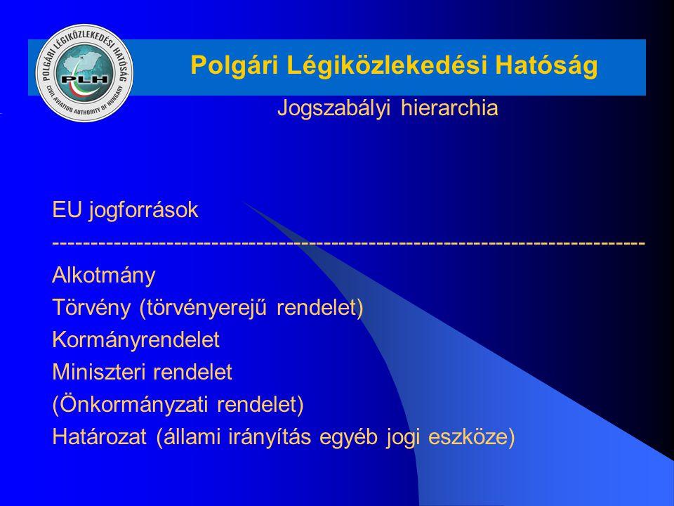 Polgári Légiközlekedési Hatóság Jogszabályi hierarchia EU jogforrások -------------------------------------------------------------------------------