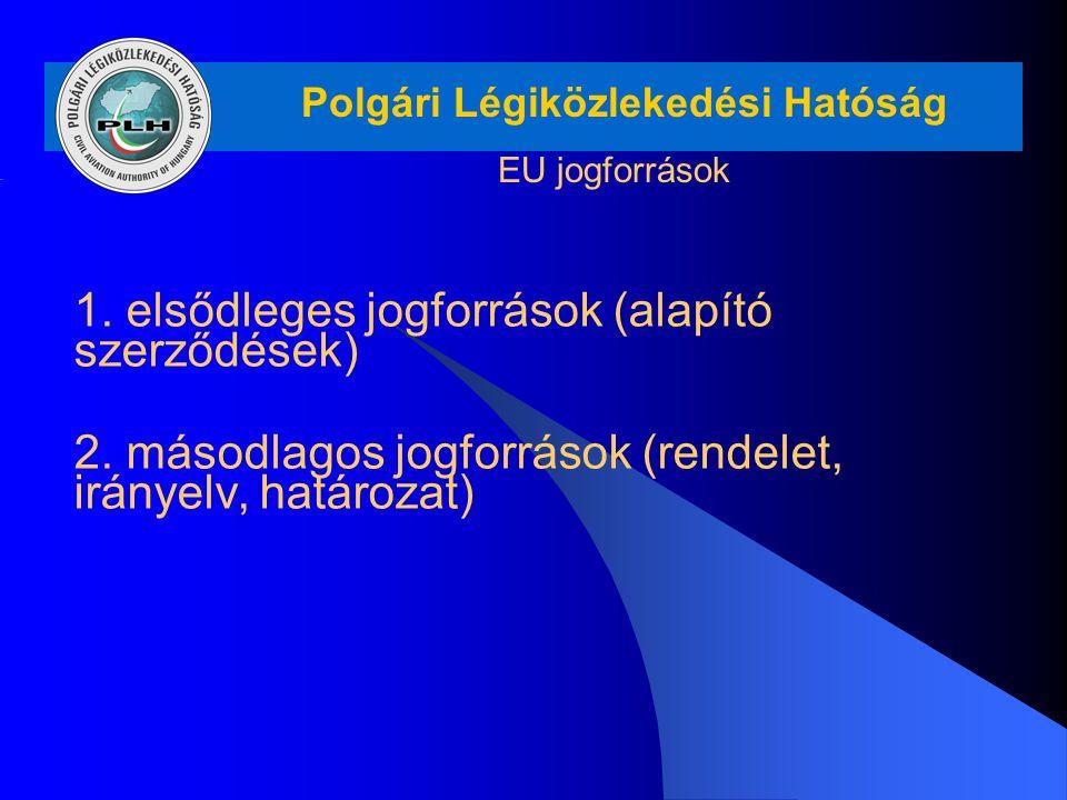 Polgári Légiközlekedési Hatóság EU jogforrások 1. elsődleges jogforrások (alapító szerződések) 2. másodlagos jogforrások (rendelet, irányelv, határoza