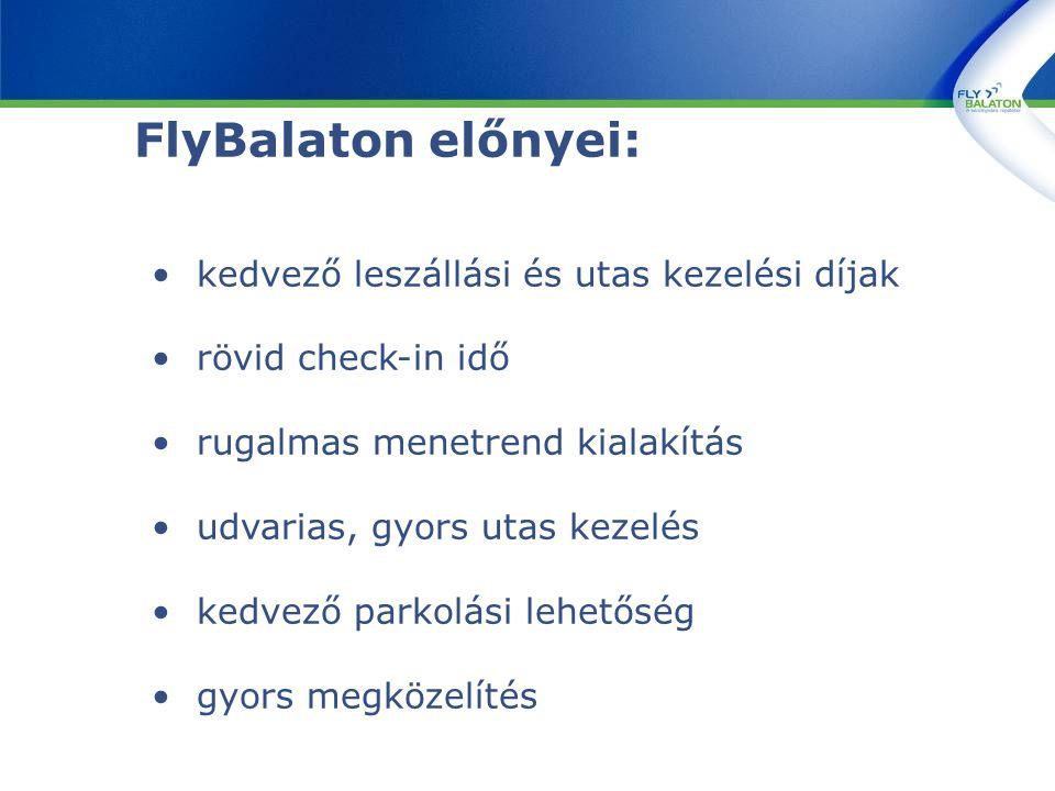 FlyBalaton előnyei: kedvező leszállási és utas kezelési díjak rövid check-in idő rugalmas menetrend kialakítás udvarias, gyors utas kezelés kedvező parkolási lehetőség gyors megközelítés
