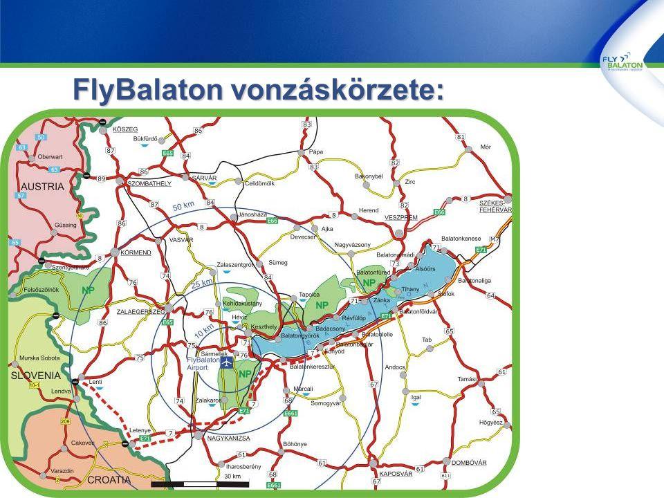 FlyBalaton vonzáskörzete: