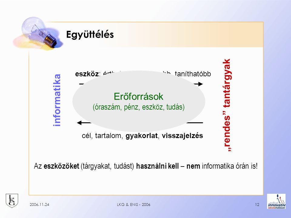 2006.11.24LKG & ENIS - 200612 Együttélés Az eszközöket (tárgyakat, tudást) használni kell – nem informatika órán is.