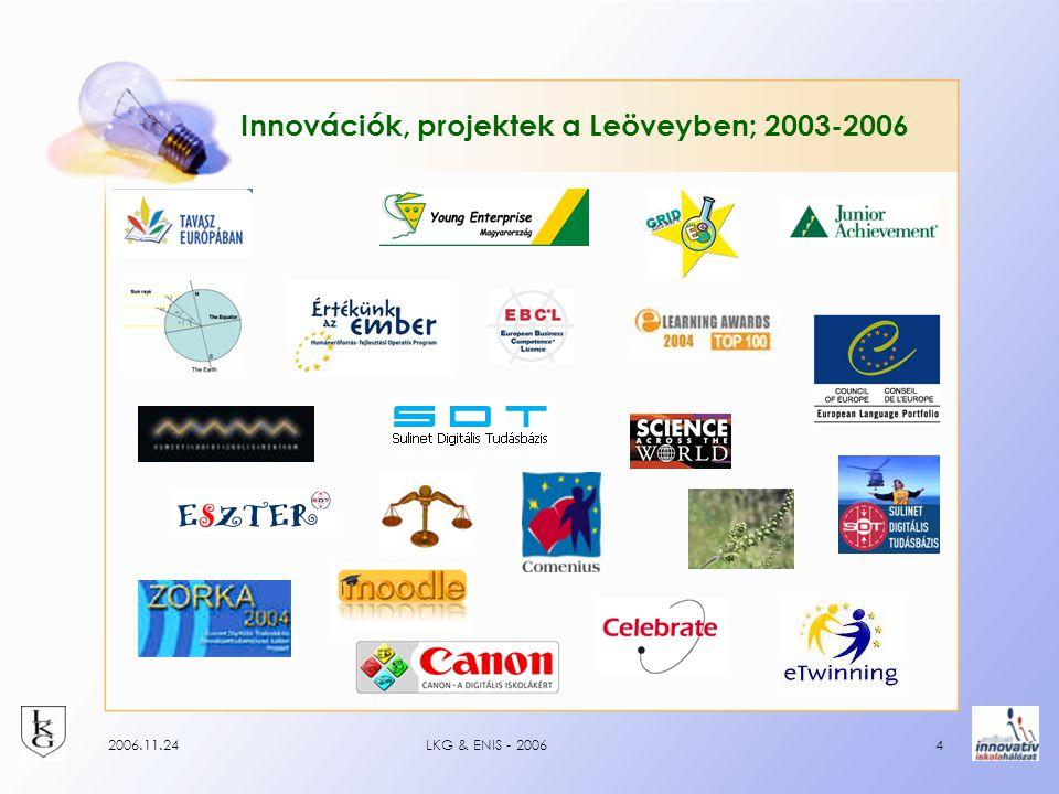 2006.11.24LKG & ENIS - 20064 Innovációk, projektek a Leöveyben; 2003-2006
