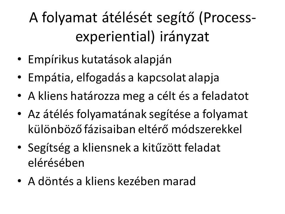 A folyamat átélését segítő (Process- experiential) irányzat Empírikus kutatások alapján Empátia, elfogadás a kapcsolat alapja A kliens határozza meg a