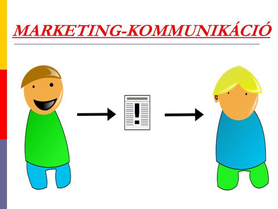 MARKETING-KOMMUNIKÁCIÓ