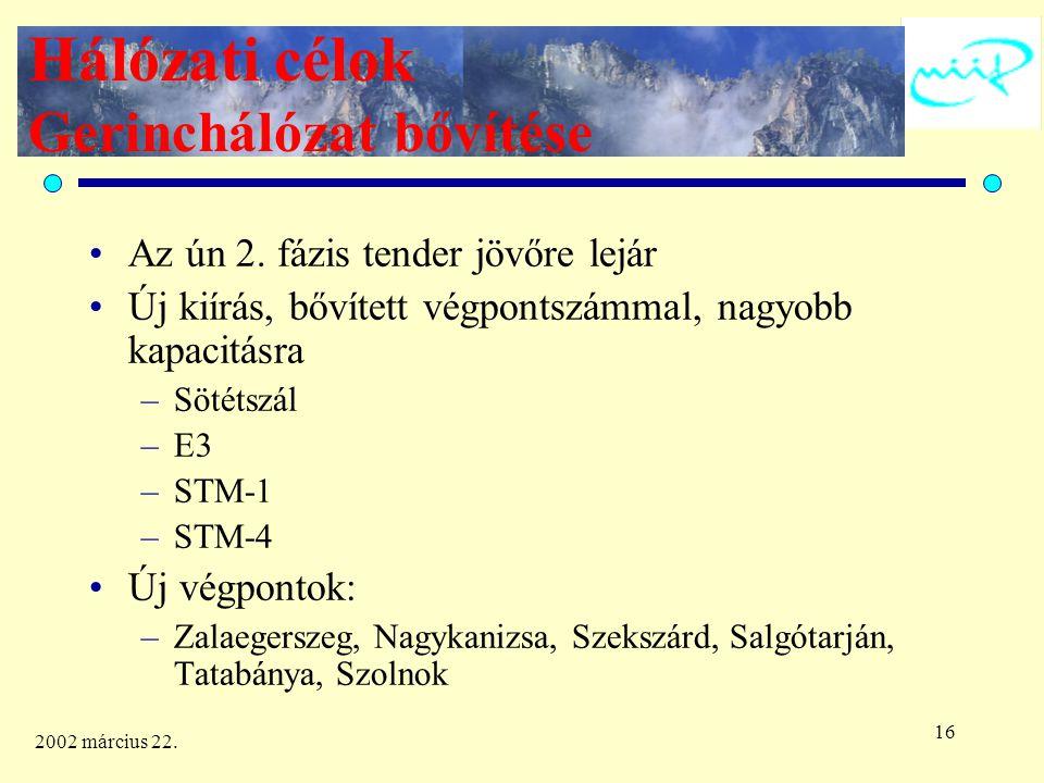 16 2002 március 22. Hálózati célok Gerinchálózat bővítése Az ún 2.