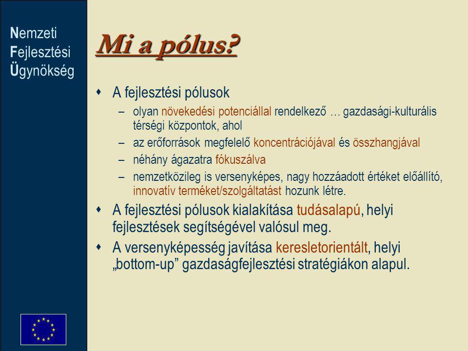 N emzeti F ejlesztési Ü gynökség Mi a pólus?  A fejlesztési pólusok –olyan növekedési potenciállal rendelkező … gazdasági-kulturális térségi központo