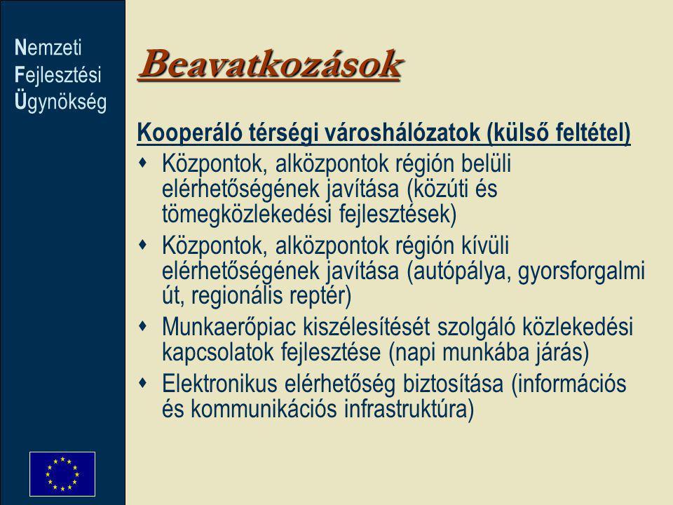 N emzeti F ejlesztési Ü gynökség Beavatkozások Kooperáló térségi városhálózatok (külső feltétel)  Központok, alközpontok régión belüli elérhetőségének javítása (közúti és tömegközlekedési fejlesztések)  Központok, alközpontok régión kívüli elérhetőségének javítása (autópálya, gyorsforgalmi út, regionális reptér)  Munkaerőpiac kiszélesítését szolgáló közlekedési kapcsolatok fejlesztése (napi munkába járás)  Elektronikus elérhetőség biztosítása (információs és kommunikációs infrastruktúra)