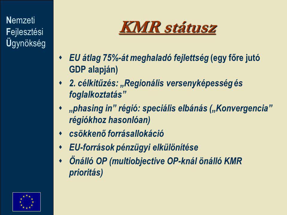 """N emzeti F ejlesztési Ü gynökség KMR státusz  EU átlag 75%-át meghaladó fejlettség (egy főre jutó GDP alapján)  2. célkitűzés: """"Regionális versenyké"""