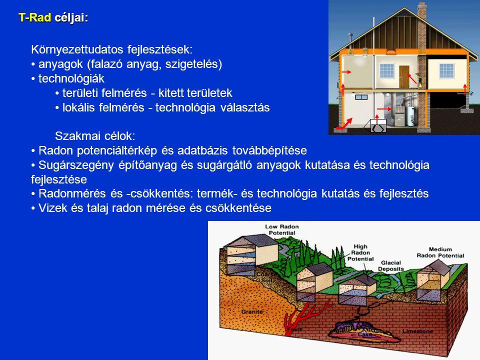 Környezettudatos fejlesztések: anyagok (falazó anyag, szigetelés) technológiák területi felmérés - kitett területek lokális felmérés - technológia választás Szakmai célok: Radon potenciáltérkép és adatbázis továbbépítése Sugárszegény építőanyag és sugárgátló anyagok kutatása és technológia fejlesztése Radonmérés és -csökkentés: termék- és technológia kutatás és fejlesztés Vizek és talaj radon mérése és csökkentése T-Rad céljai: