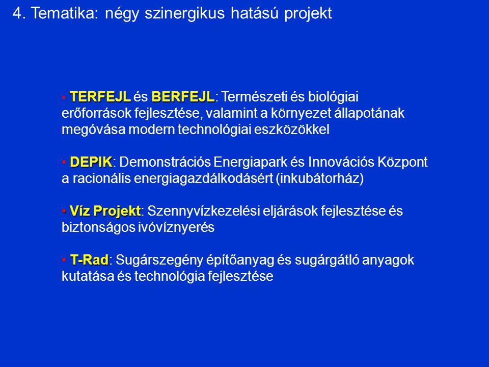 4. Tematika: négy szinergikus hatású projekt TERFEJLBERFEJL TERFEJL és BERFEJL: Természeti és biológiai erőforrások fejlesztése, valamint a környezet