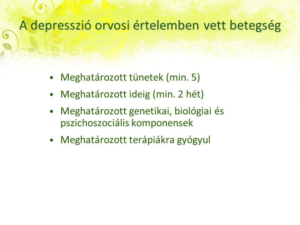 A major depresszió diagnózisa (DSM-IV-TR) I.A.