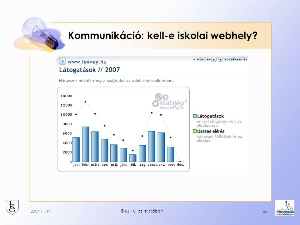 2007.11.19© BZ: IKT az iskolában26 Kommunikáció: kell-e iskolai webhely?