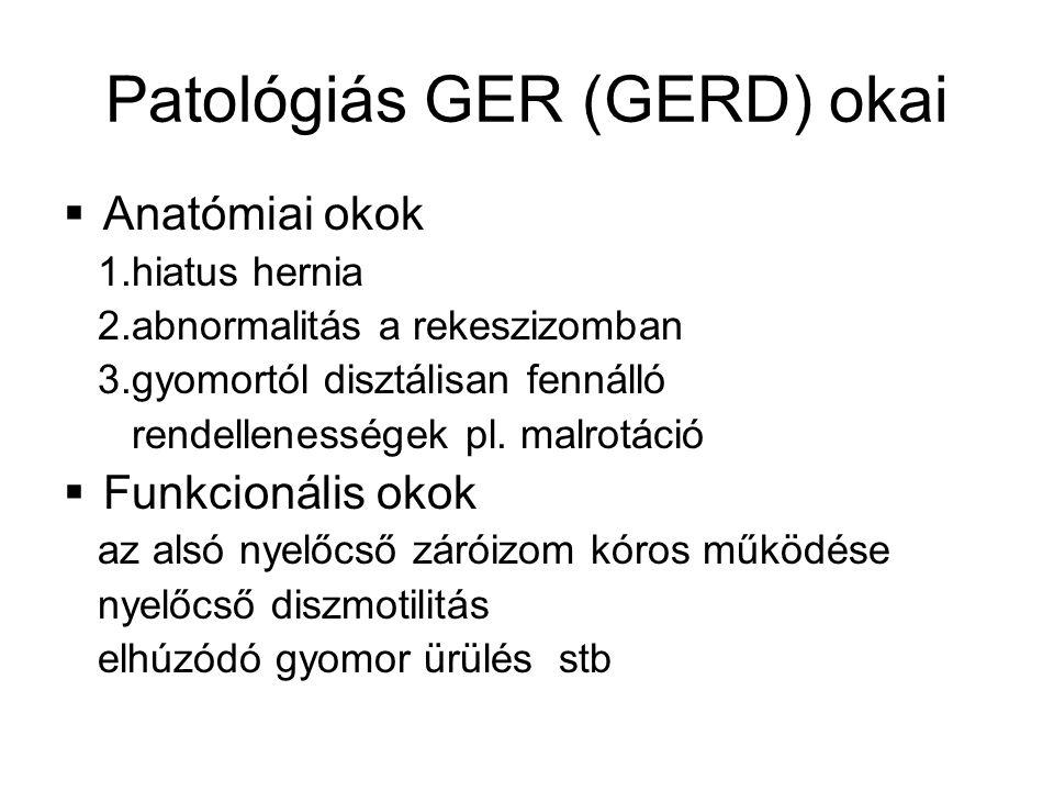 Patológiás GER (GERD) okai  Anatómiai okok 1.hiatus hernia 2.abnormalitás a rekeszizomban 3.gyomortól disztálisan fennálló rendellenességek pl. malro