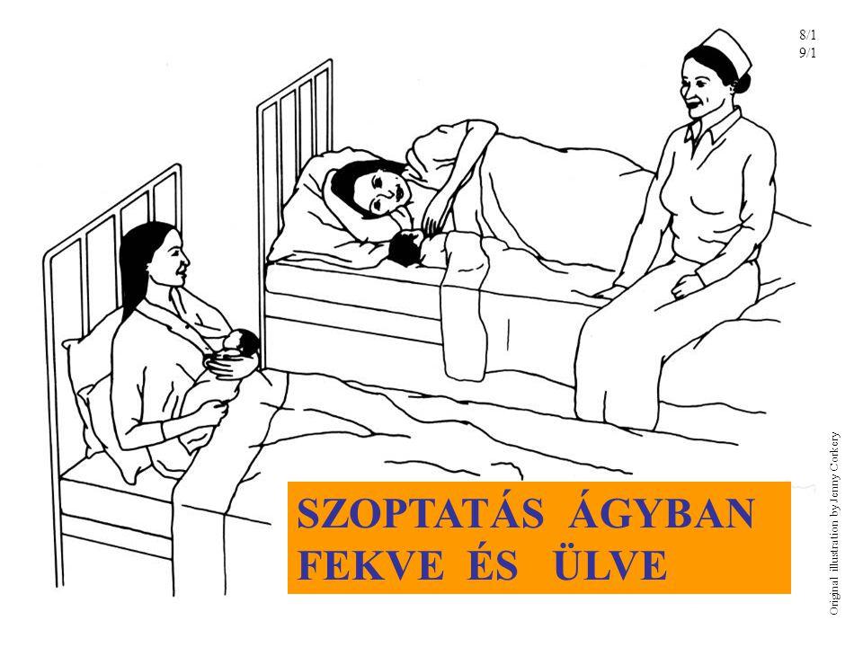 8/1 9/1 Original illustration by Jenny Corkery SZOPTATÁS ÁGYBAN FEKVE ÉS ÜLVE
