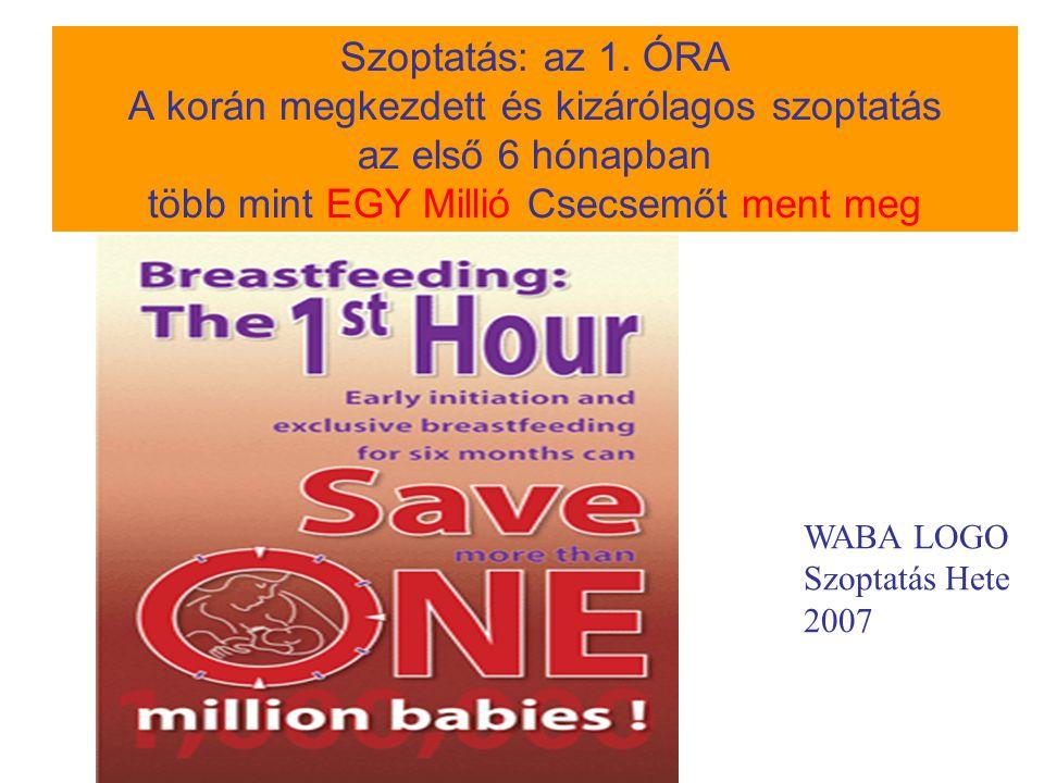 Szoptatás: az 1. ÓRA A korán megkezdett és kizárólagos szoptatás az első 6 hónapban több mint EGY Millió Csecsemőt ment meg WABA LOGO Szoptatás Hete 2