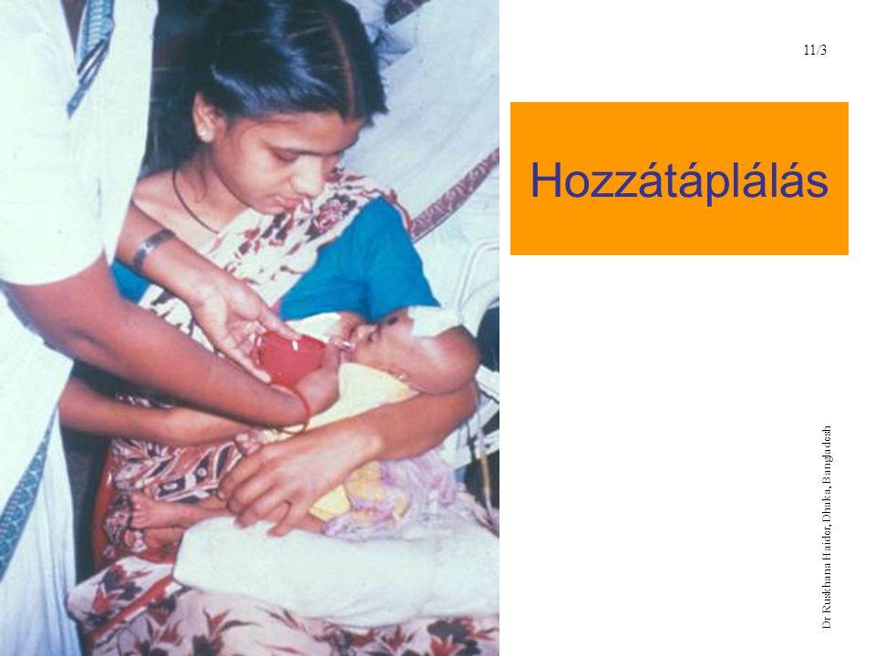 Hozzátáplálás 11/3 Dr Ruskhana Haider, Dhaka, Bangladesh