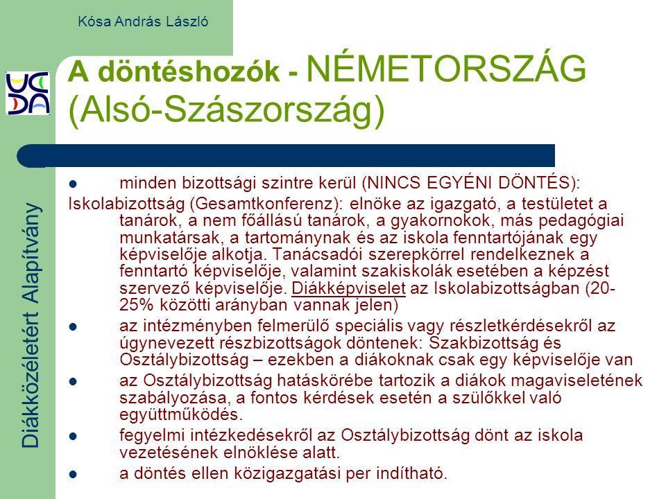 A döntéshozók - NÉMETORSZÁG (Alsó-Szászország) minden bizottsági szintre kerül (NINCS EGYÉNI DÖNTÉS): Iskolabizottság (Gesamtkonferenz): elnöke az igazgató, a testületet a tanárok, a nem főállású tanárok, a gyakornokok, más pedagógiai munkatársak, a tartománynak és az iskola fenntartójának egy képviselője alkotja.
