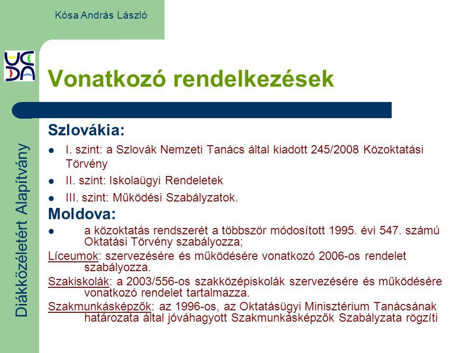 Vonatkozó rendelkezések Szlovákia: I.