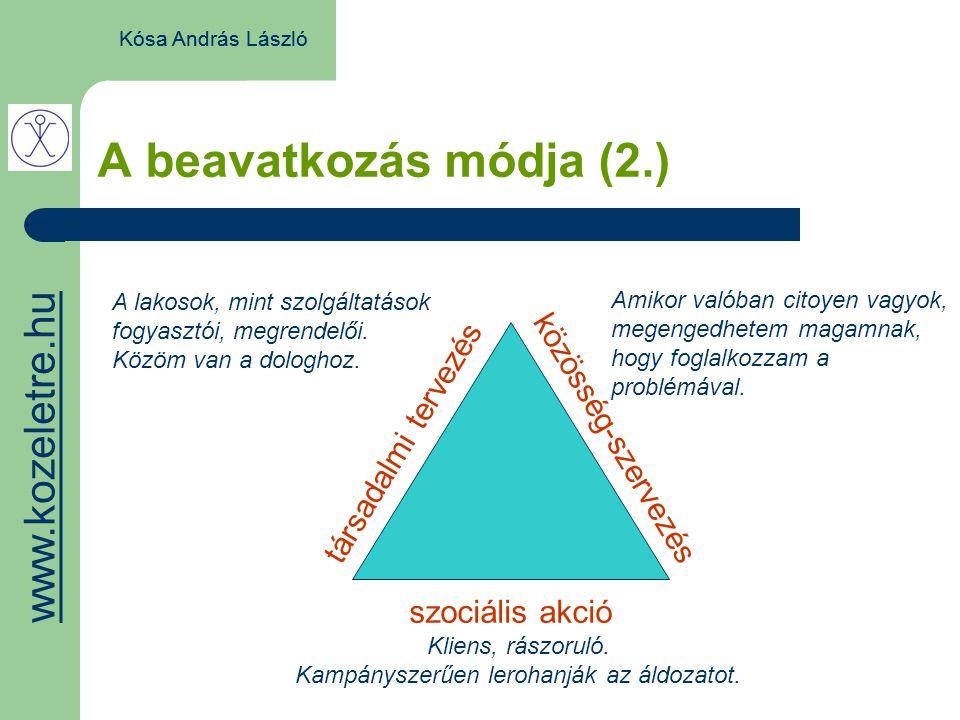A beavatkozás módja (2.) társadalmi tervezés közösség-szervezés szociális akció A lakosok, mint szolgáltatások fogyasztói, megrendelői.