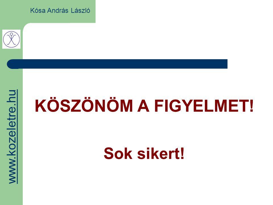 KÖSZÖNÖM A FIGYELMET! Sok sikert! www.kozeletre.hu Kósa András László