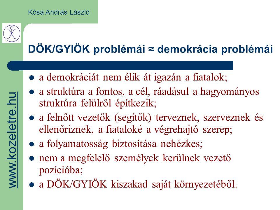 DÖK/GYIÖK problémái ≈ demokrácia problémái a demokráciát nem élik át igazán a fiatalok; a struktúra a fontos, a cél, ráadásul a hagyományos struktúra felülről építkezik; a felnőtt vezetők (segítők) terveznek, szerveznek és ellenőriznek, a fiataloké a végrehajtó szerep; a folyamatosság biztosítása nehézkes; nem a megfelelő személyek kerülnek vezető pozícióba; a DÖK/GYIÖK kiszakad saját környezetéből.