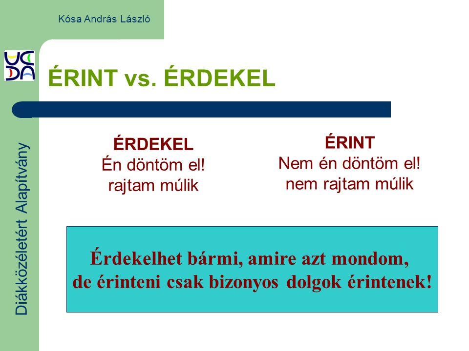 ÉRINT vs. ÉRDEKEL Diákközéletért Alapítvány Kósa András László ÉRDEKEL Én döntöm el.
