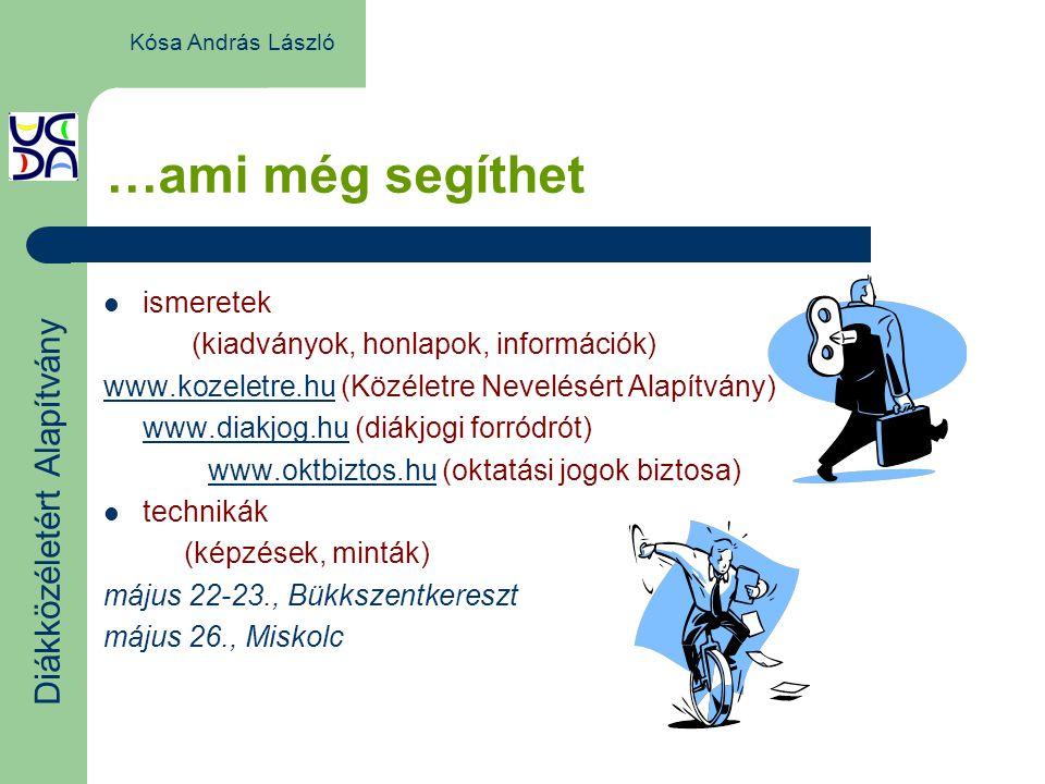 …ami még segíthet Diákközéletért Alapítvány Kósa András László ismeretek (kiadványok, honlapok, információk) www.kozeletre.huwww.kozeletre.hu (Közéletre Nevelésért Alapítvány) www.diakjog.huwww.diakjog.hu (diákjogi forródrót) www.oktbiztos.huwww.oktbiztos.hu (oktatási jogok biztosa) technikák (képzések, minták) május 22-23., Bükkszentkereszt május 26., Miskolc