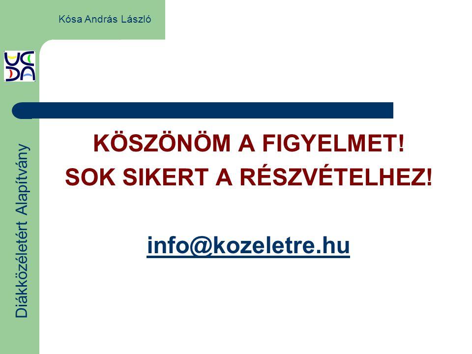 Diákközéletért Alapítvány Kósa András László KÖSZÖNÖM A FIGYELMET.