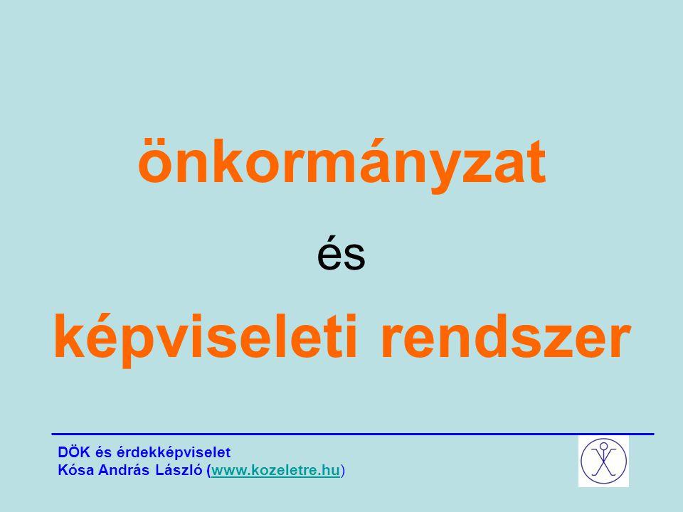 egyén – csoport – köz egyéni vélemény – egyéni érdek csoportvélemény – csoportérdek közvélemény – közérdek DÖK és érdekképviselet Kósa András László (www.kozeletre.hu)www.kozeletre.hu