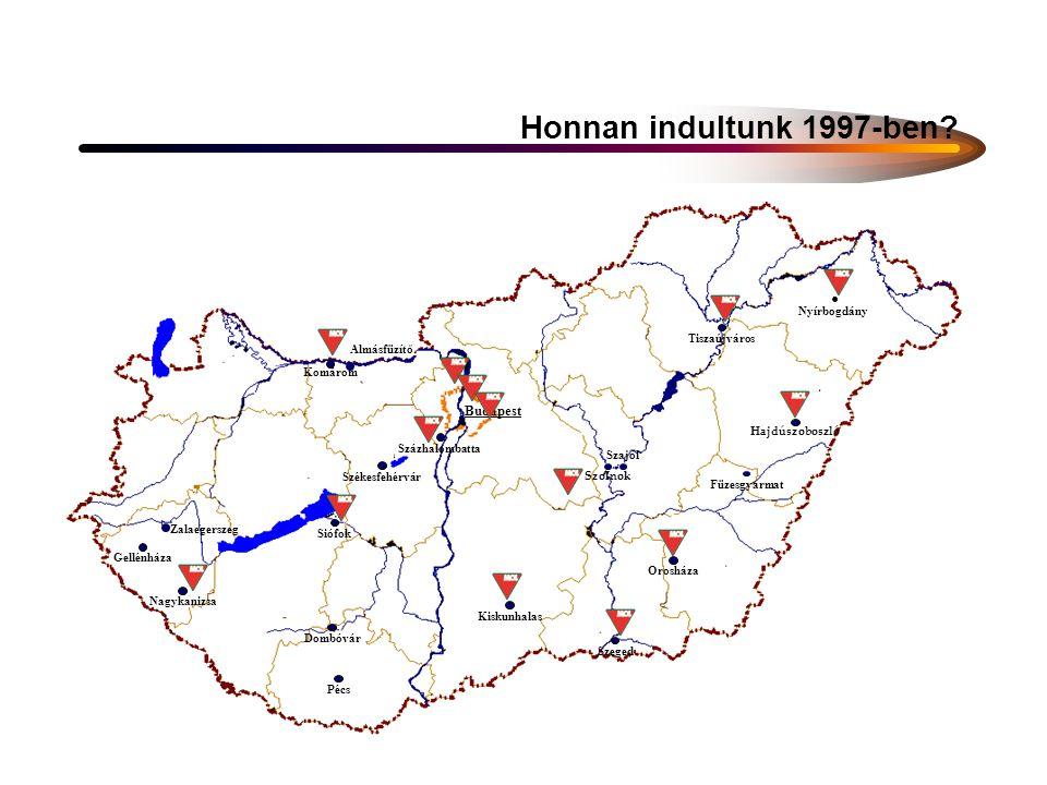 Regionális szolgáltatás 1997- –A működő 14 könyvtár önálló helyiséggel, kézikönyvtárral, raktárral, személyi állománnyal rendelkezett.