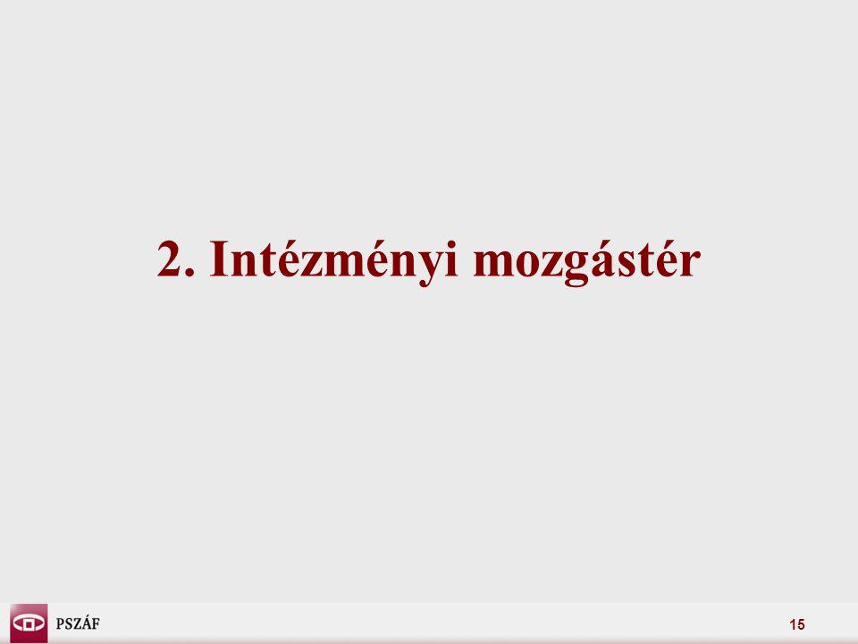 15 2. Intézményi mozgástér