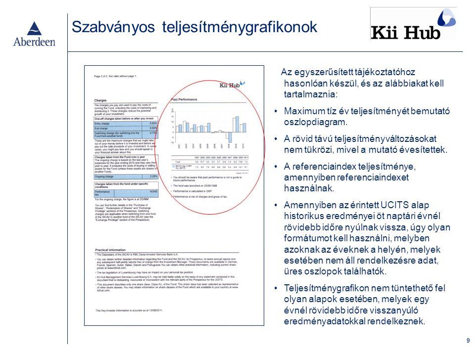 9 Szabványos teljesítménygrafikonok Az egyszerűsített tájékoztatóhoz hasonlóan készül, és az alábbiakat kell tartalmaznia: Maximum tíz év teljesítményét bemutató oszlopdiagram.