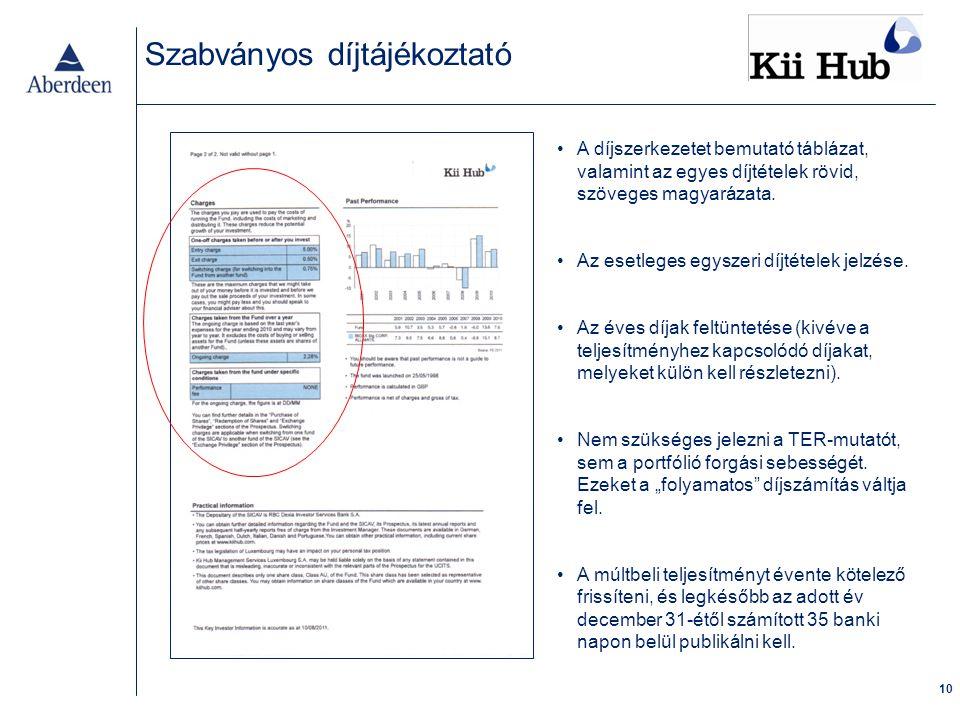 10 Szabványos díjtájékoztató A díjszerkezetet bemutató táblázat, valamint az egyes díjtételek rövid, szöveges magyarázata.