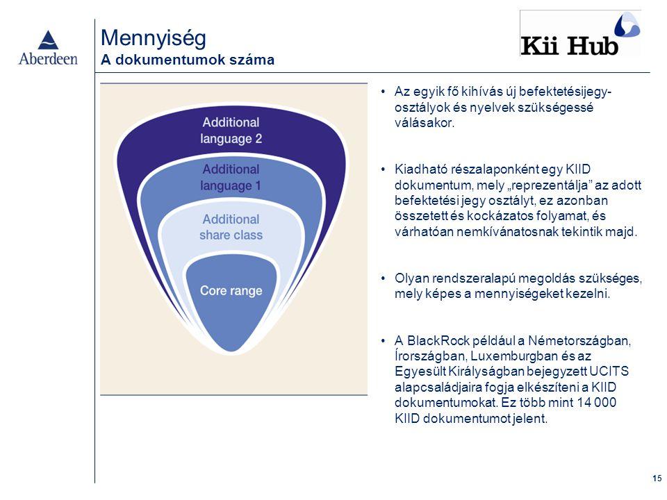 15 Mennyiség Az egyik fő kihívás új befektetésijegy- osztályok és nyelvek szükségessé válásakor.