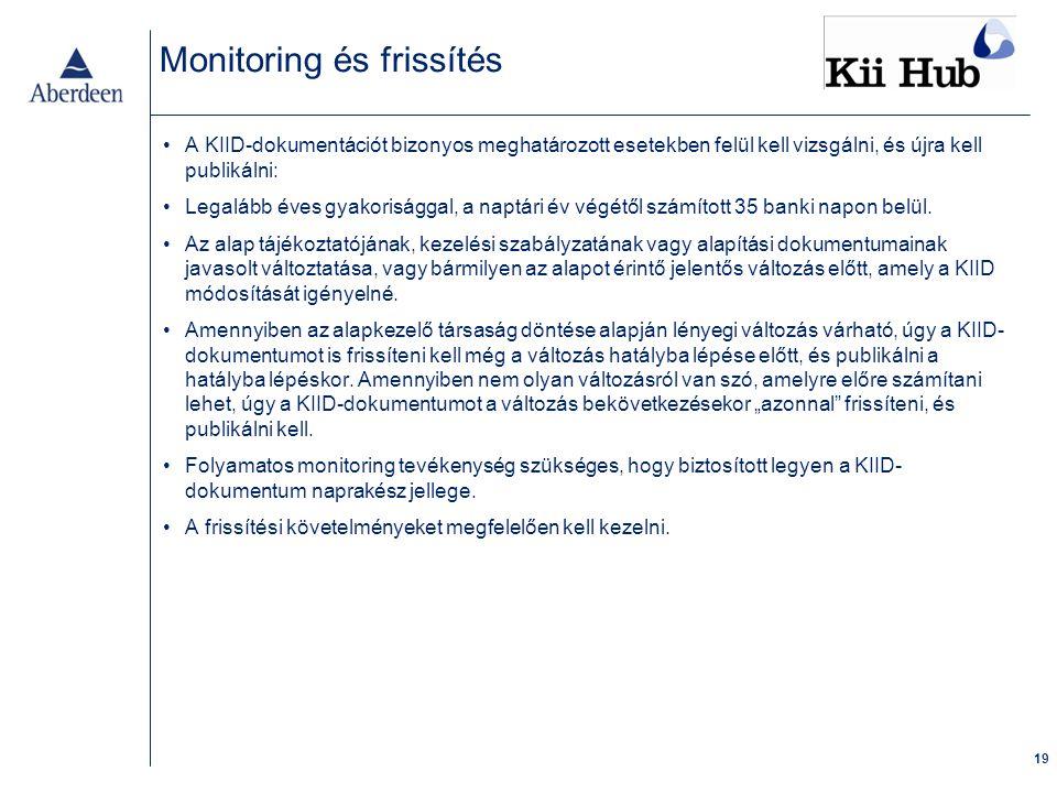 19 Monitoring és frissítés A KIID-dokumentációt bizonyos meghatározott esetekben felül kell vizsgálni, és újra kell publikálni: Legalább éves gyakorisággal, a naptári év végétől számított 35 banki napon belül.