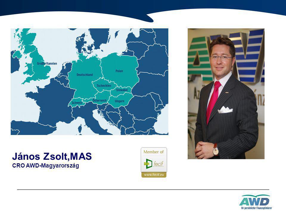 János Zsolt,MAS CRO AWD-Magyarország