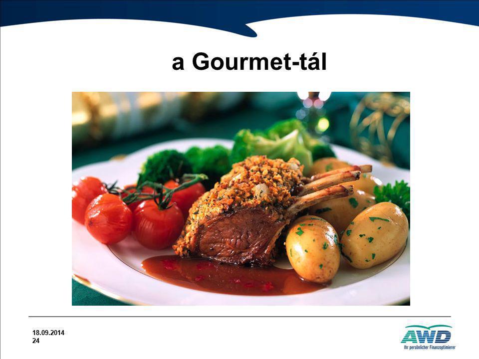 18.09.2014 24 18.09.2014 24 a Gourmet-tál
