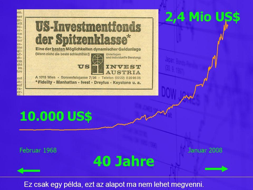 Februar 1968 10.000 US$ 2,4 Mio US$ 40 Jahre Januar 2008 Ez csak egy példa, ezt az alapot ma nem lehet megvenni.