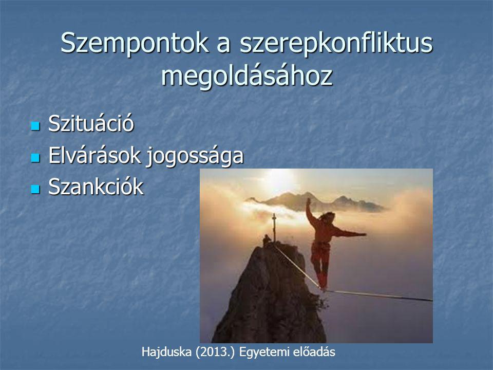 Szempontok a szerepkonfliktus megoldásához Szituáció Szituáció Elvárások jogossága Elvárások jogossága Szankciók Szankciók Hajduska (2013.) Egyetemi előadás