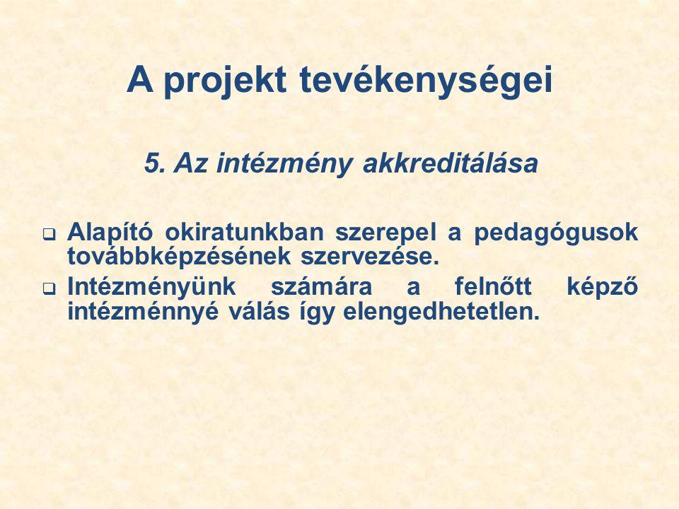 A projekt tevékenységei 5.